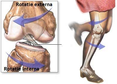leziuni ale ligamentelor și tendoanelor articulației genunchiului