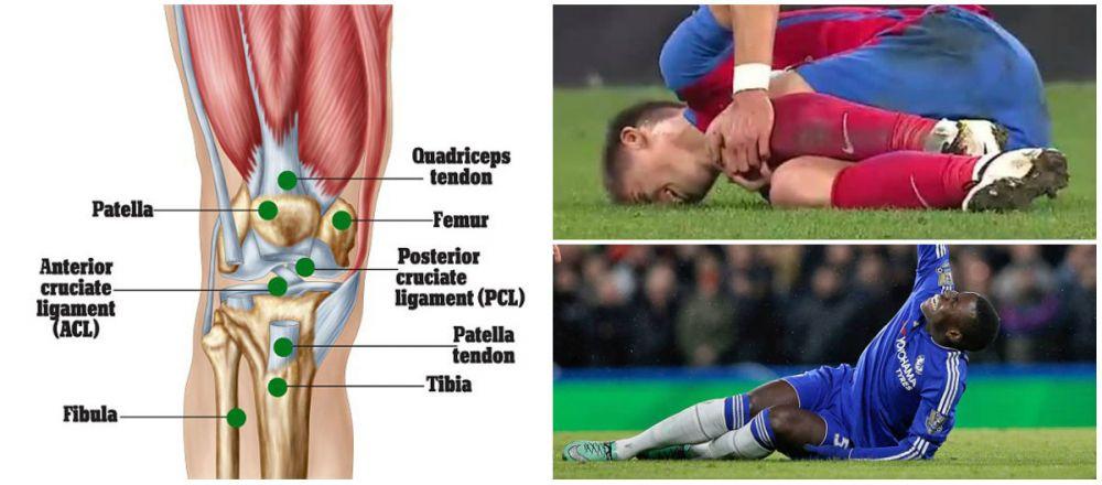 fotbalist la genunchi