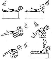 artroză tratament de paralizie cerebrală)
