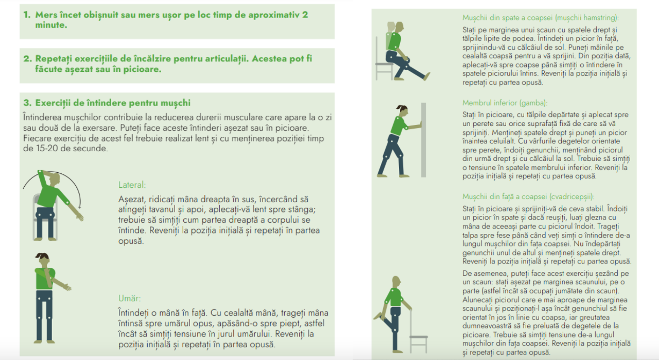 exerciții de respirație pentru dureri articulare