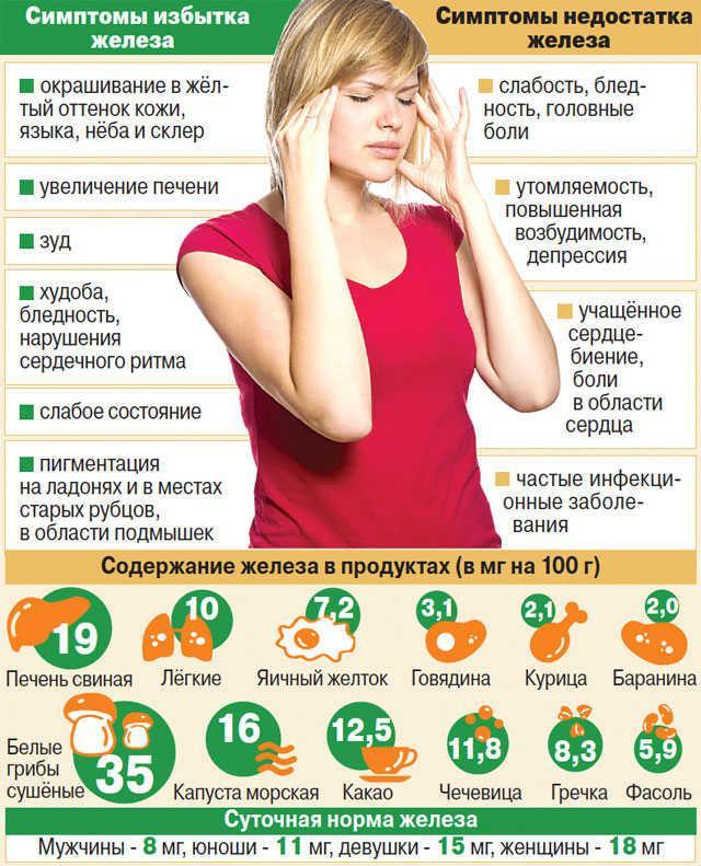 hemoglobină scăzută și dureri articulare)
