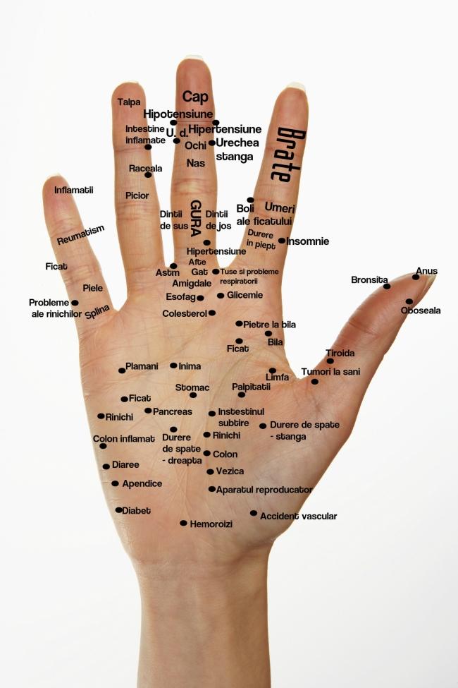 Durere în articulația degetului mijlociu pe palmele mâinilor