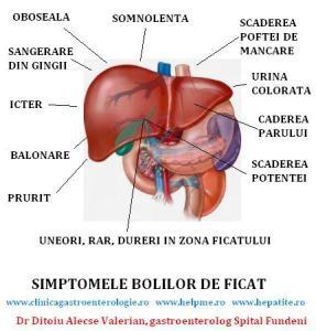 boala gastro-intestinală provoacă artroză