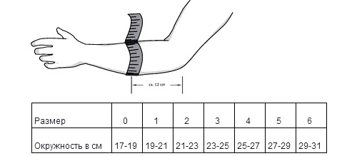dacă articulațiile doare la alergare este posibil să se trateze sinovita articulației genunchiului