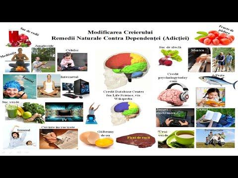 toate medicamentele pentru tratamentul cartilajului