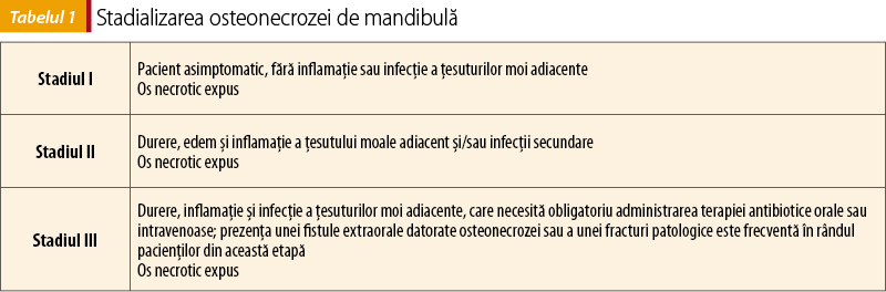 bifosfonați de tratament articular