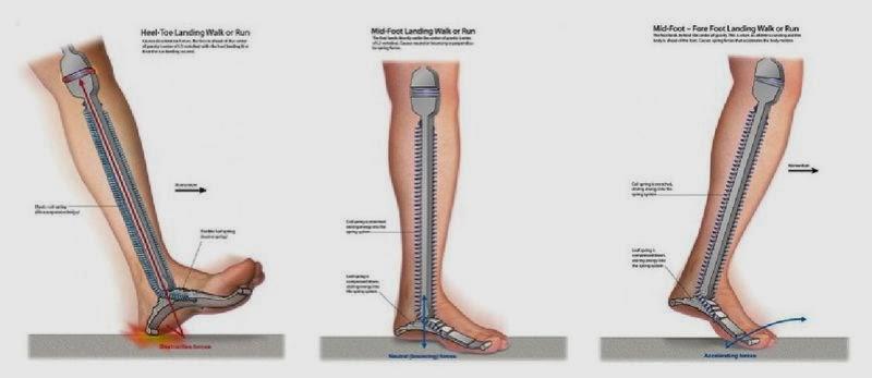 durere în articulația piciorului după alergare)