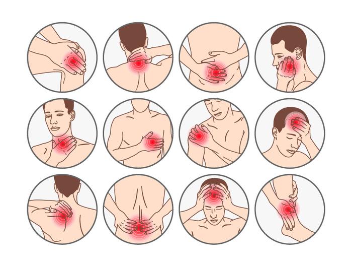 dureri la nivelul corpului)
