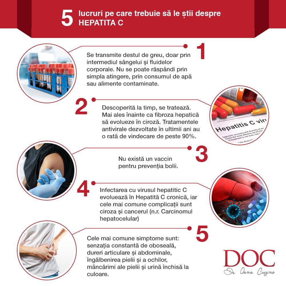 dureri articulare în cancerul de sânge)