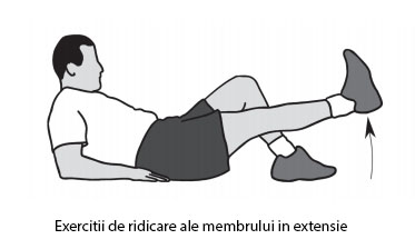 exercitii genunchi kinetoterapie)