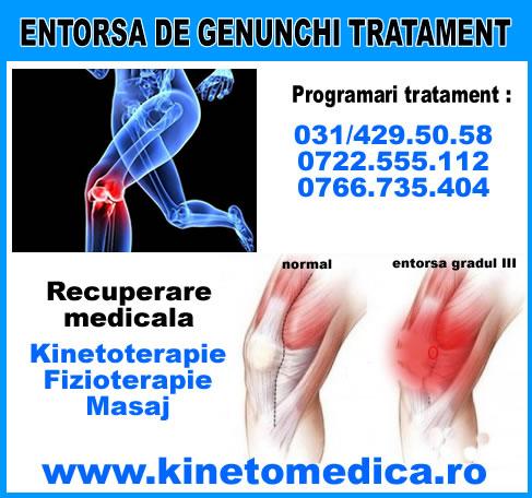 unguente pentru tratamentul entorsei genunchiului)